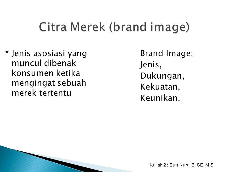 Citra Merek (brand image)