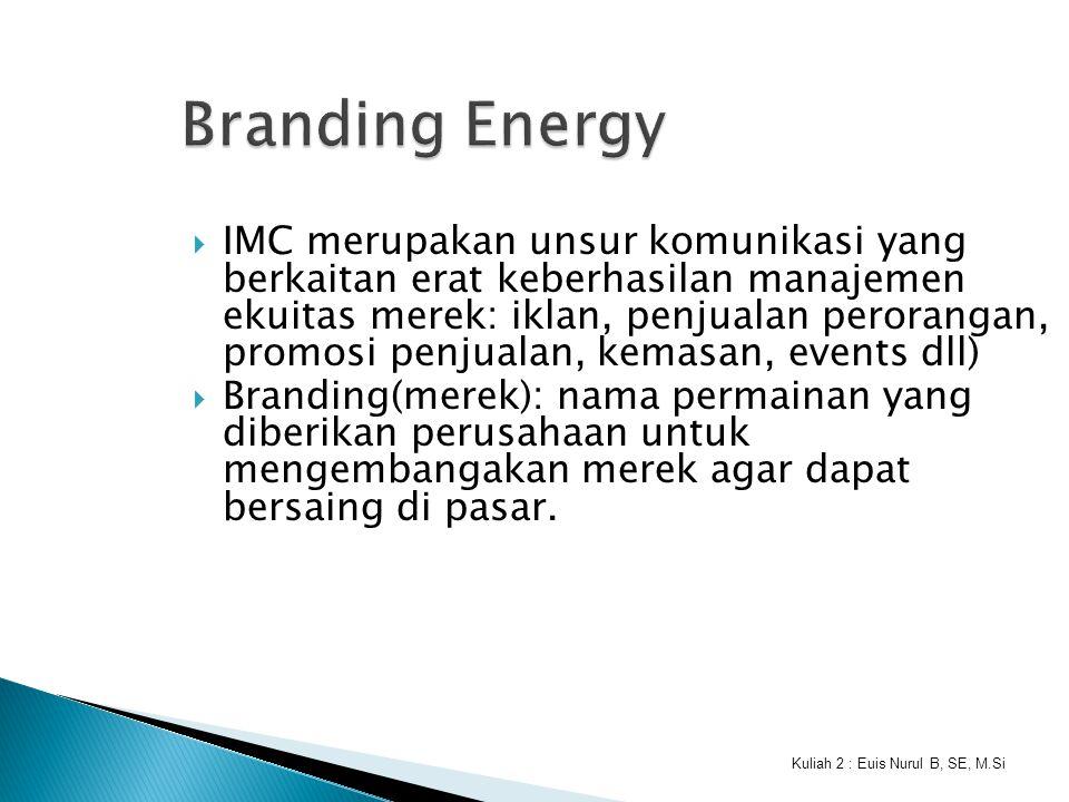 Branding Energy