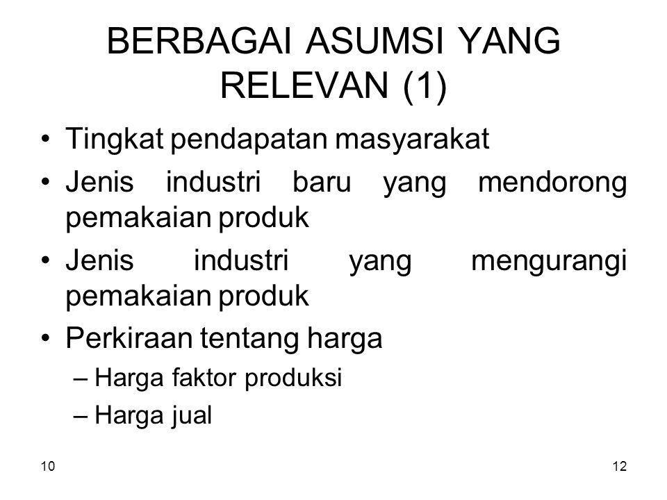 BERBAGAI ASUMSI YANG RELEVAN (1)