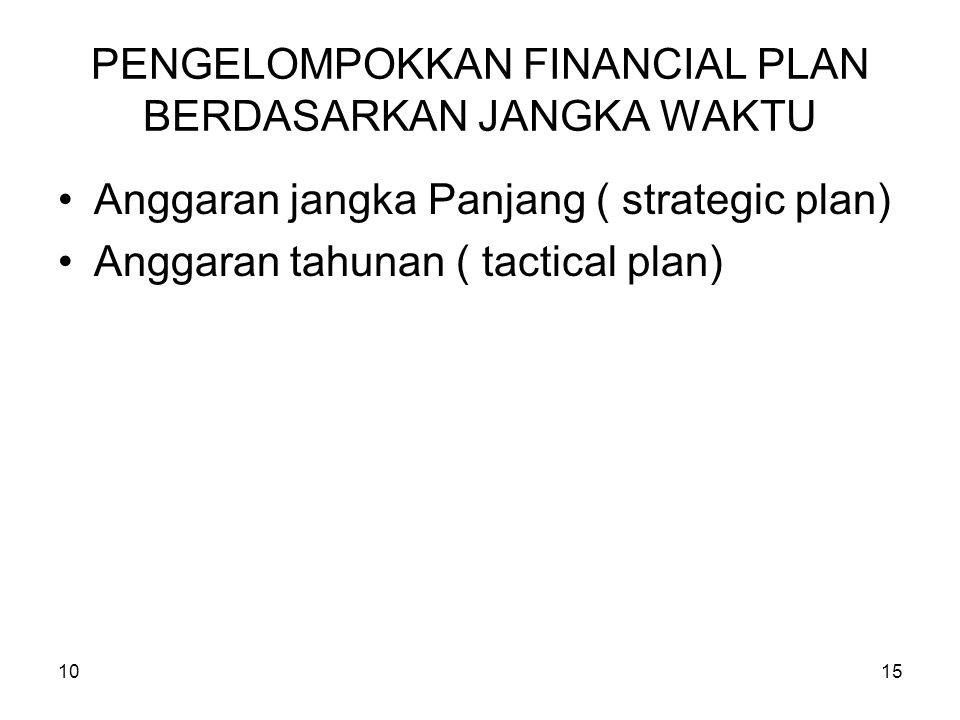 PENGELOMPOKKAN FINANCIAL PLAN BERDASARKAN JANGKA WAKTU