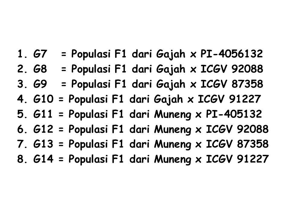 G7 = Populasi F1 dari Gajah x PI-4056132