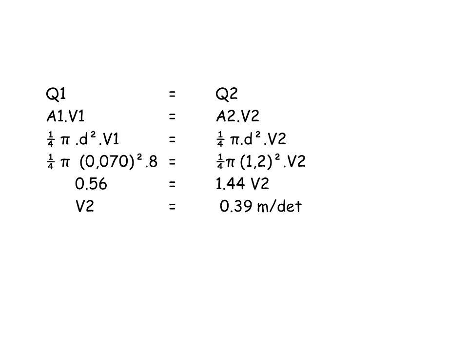 A1.V1 = A2.V2 ¼ π .d².V1 = ¼ π.d².V2 ¼ π (0,070)².8 = ¼π (1,2)².V2