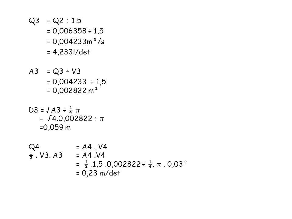 Q3 = Q2 ÷ 1,5 = 0,006358 ÷ 1,5 = 0,004233m³/s = 4,233l/det A3 = Q3 ÷ V3 = 0,004233 ÷ 1,5 = 0,002822 m² D3 = √A3 ÷ ¼ π = √4.0,002822 ÷ π =0,059 m Q4 = A4 .
