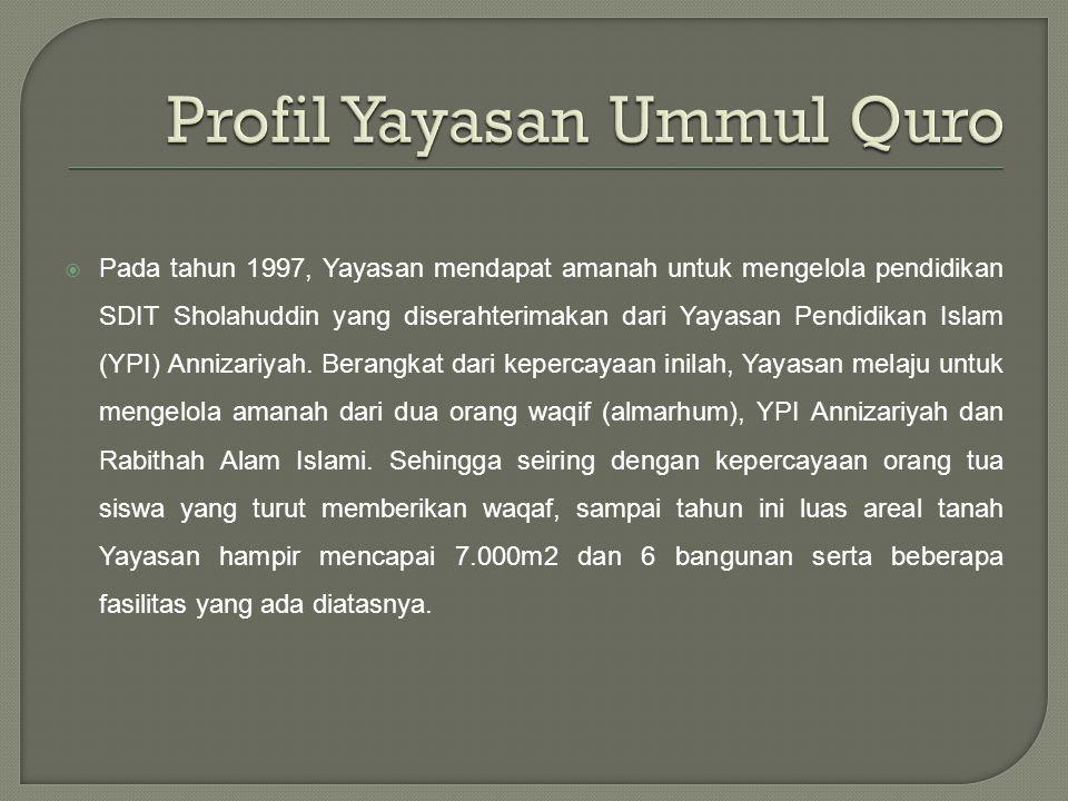 Profil Yayasan Ummul Quro