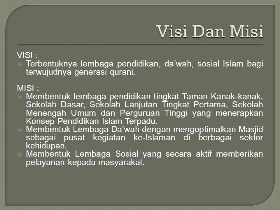 Visi Dan Misi VISI : Terbentuknya lembaga pendidikan, da'wah, sosial Islam bagi terwujudnya generasi qurani.