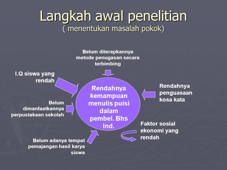 Langkah awal penelitian ( menentukan masalah pokok)