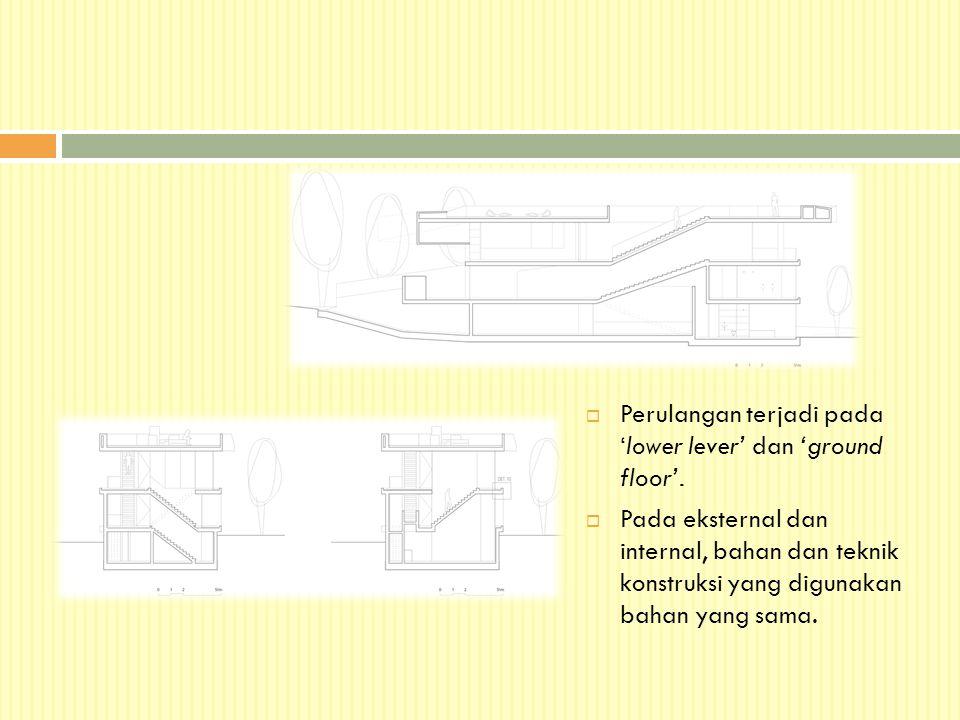 Perulangan terjadi pada 'lower lever' dan 'ground floor'.