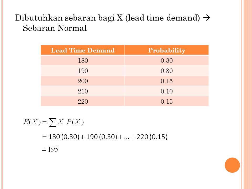 Dibutuhkan sebaran bagi X (lead time demand)  Sebaran Normal