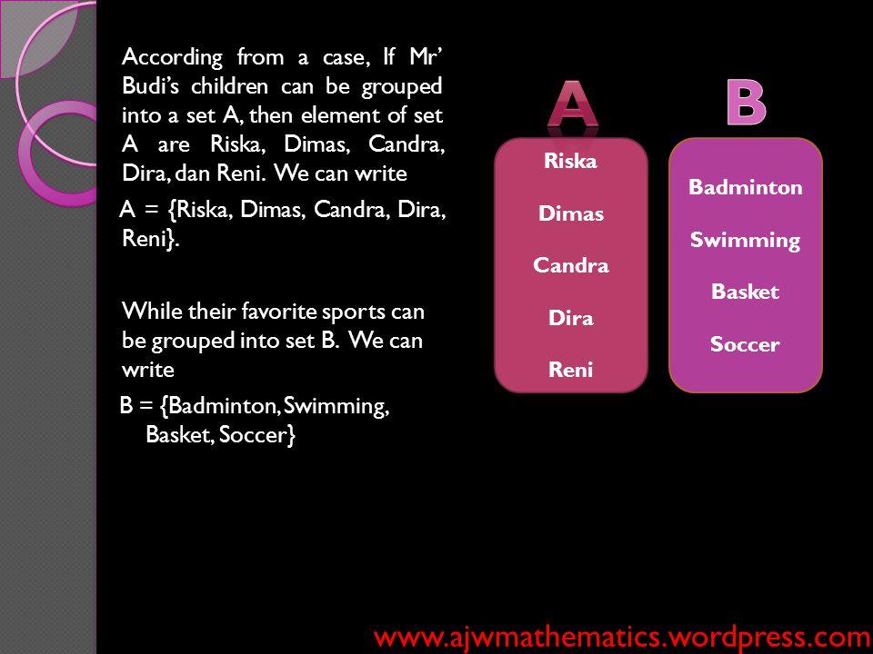 A B www.ajwmathematics.wordpress.com