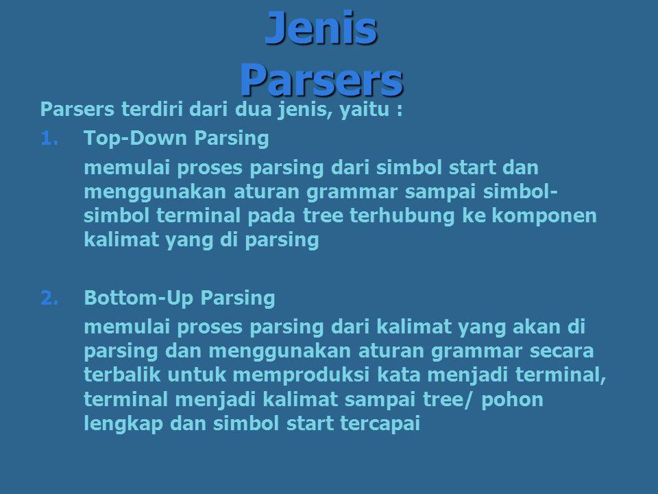 Jenis Parsers Parsers terdiri dari dua jenis, yaitu : Top-Down Parsing