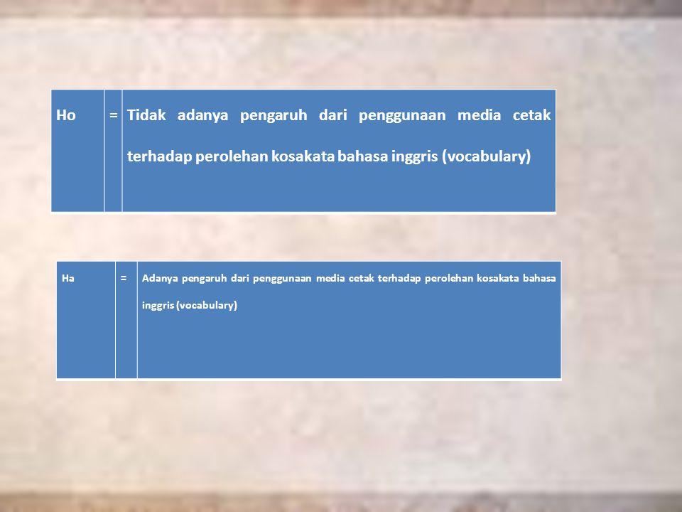 Ho = Tidak adanya pengaruh dari penggunaan media cetak terhadap perolehan kosakata bahasa inggris (vocabulary)
