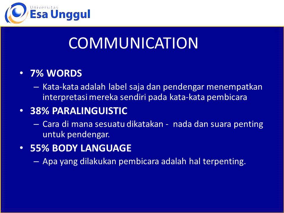COMMUNICATION 7% WORDS 38% PARALINGUISTIC 55% BODY LANGUAGE