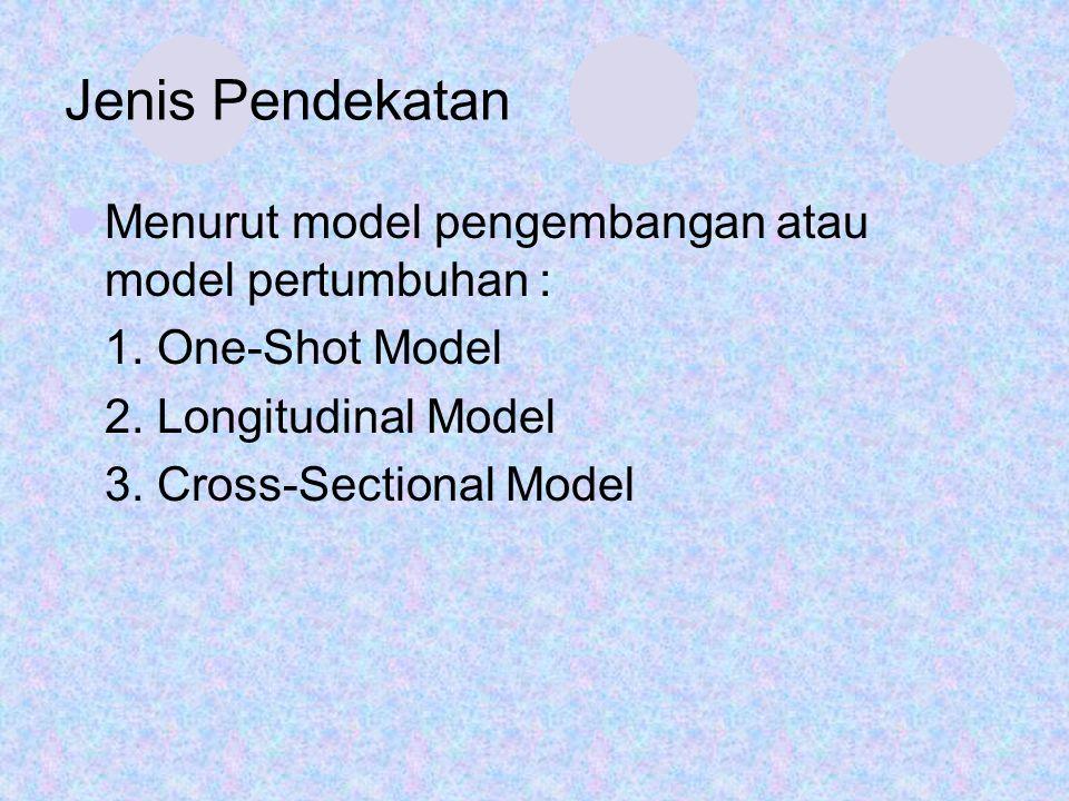 Jenis Pendekatan Menurut model pengembangan atau model pertumbuhan :