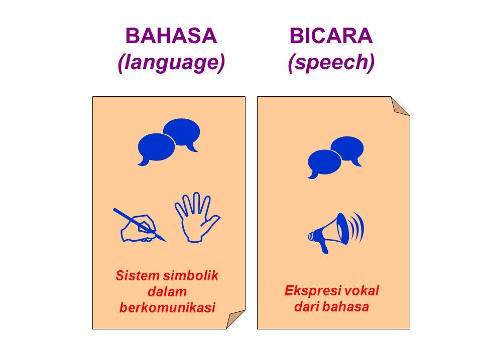 Sistem simbolik dalam berkomunikasi Ekspresi vokal dari bahasa