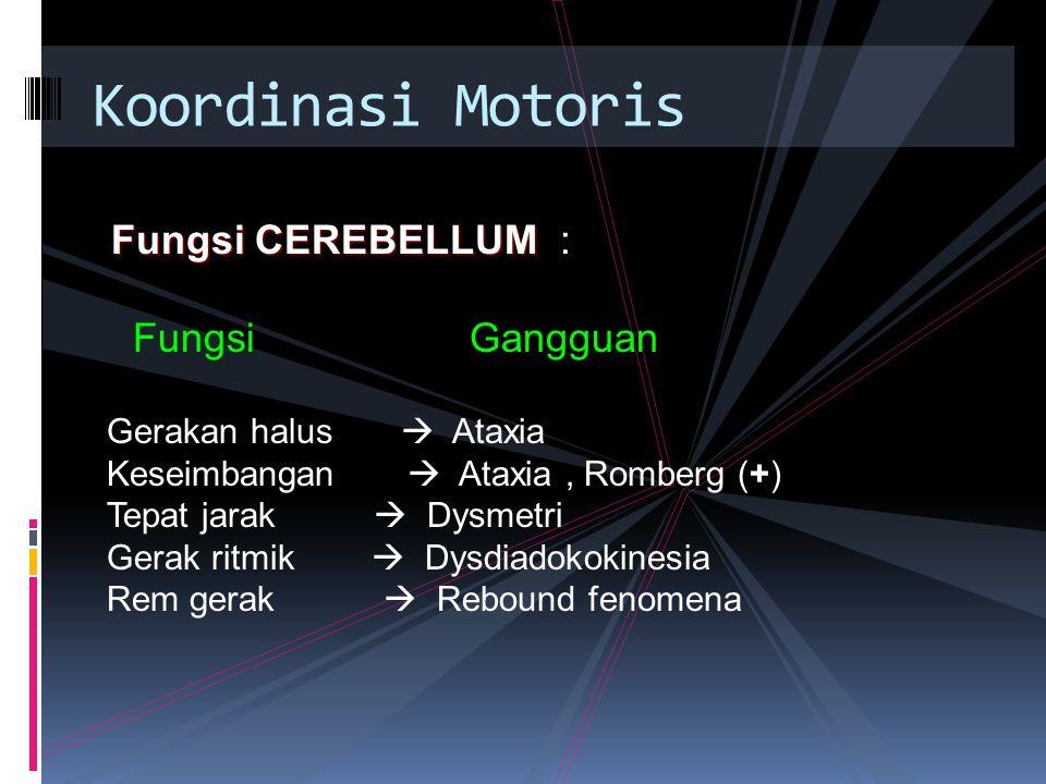 Koordinasi Motoris Fungsi CEREBELLUM : Fungsi Gangguan