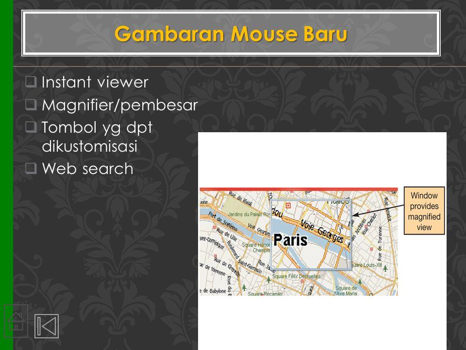 Gambaran Mouse Baru Instant viewer Magnifier/pembesar