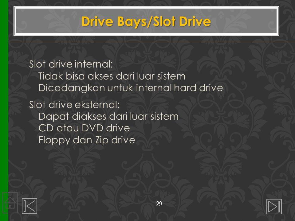 Drive Bays/Slot Drive