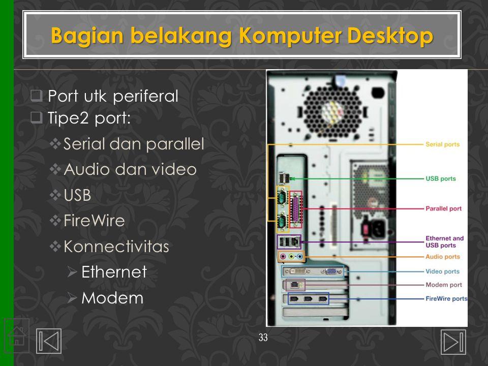 Bagian belakang Komputer Desktop
