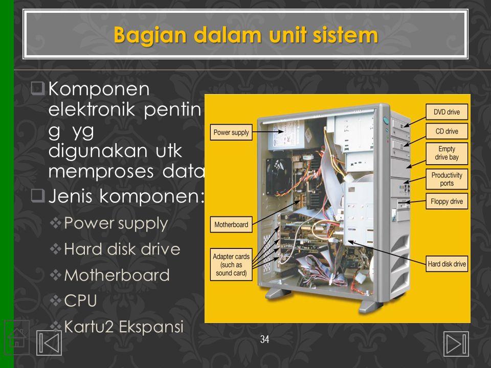 Bagian dalam unit sistem