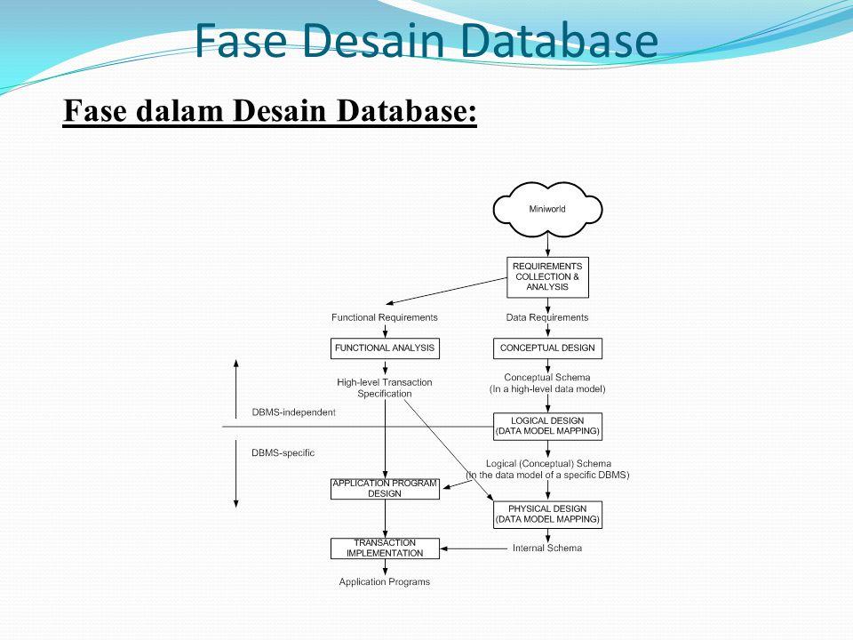 Fase Desain Database Fase dalam Desain Database: