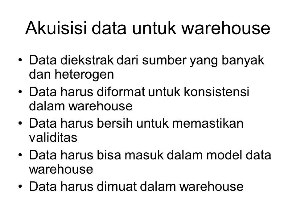 Akuisisi data untuk warehouse