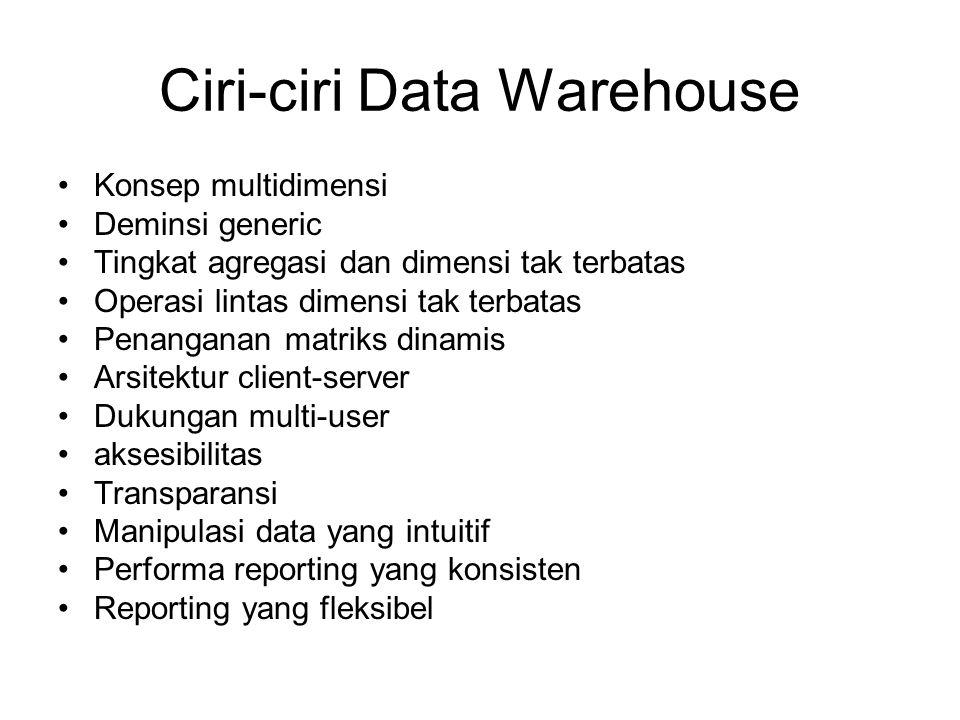 Ciri-ciri Data Warehouse