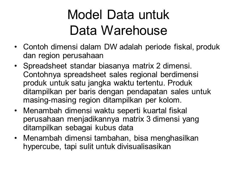 Model Data untuk Data Warehouse