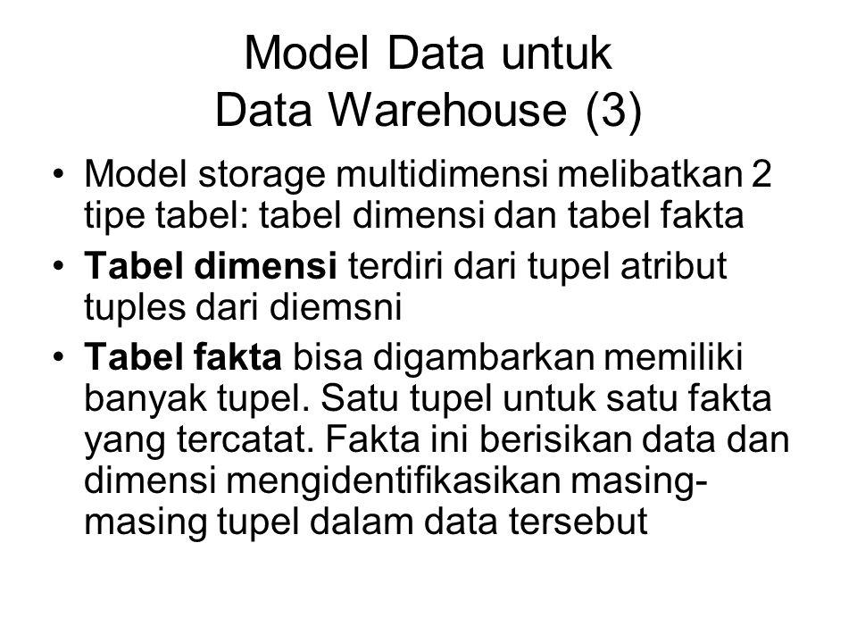 Model Data untuk Data Warehouse (3)