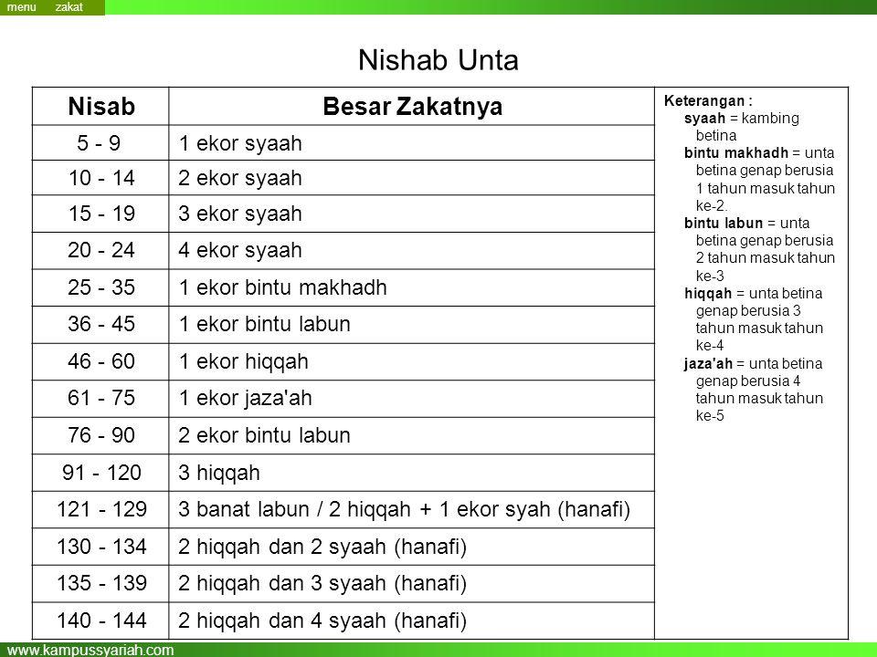 Nishab Unta Besar Zakatnya Nisab 1 ekor syaah 5 - 9 2 ekor syaah