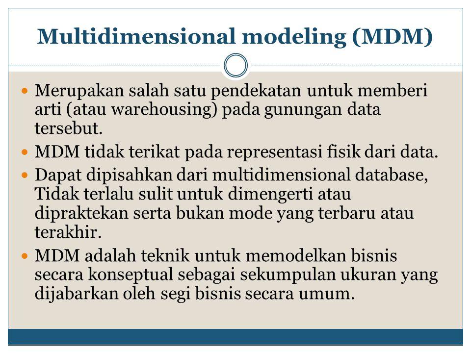 Multidimensional modeling (MDM)