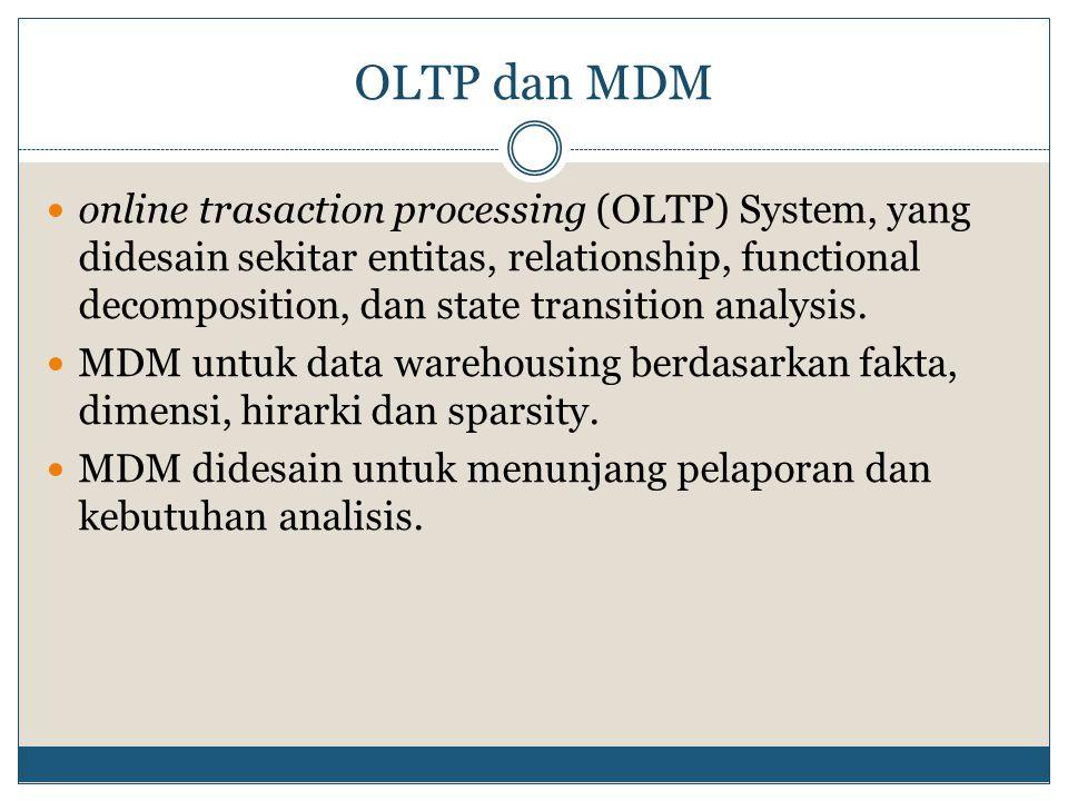 OLTP dan MDM
