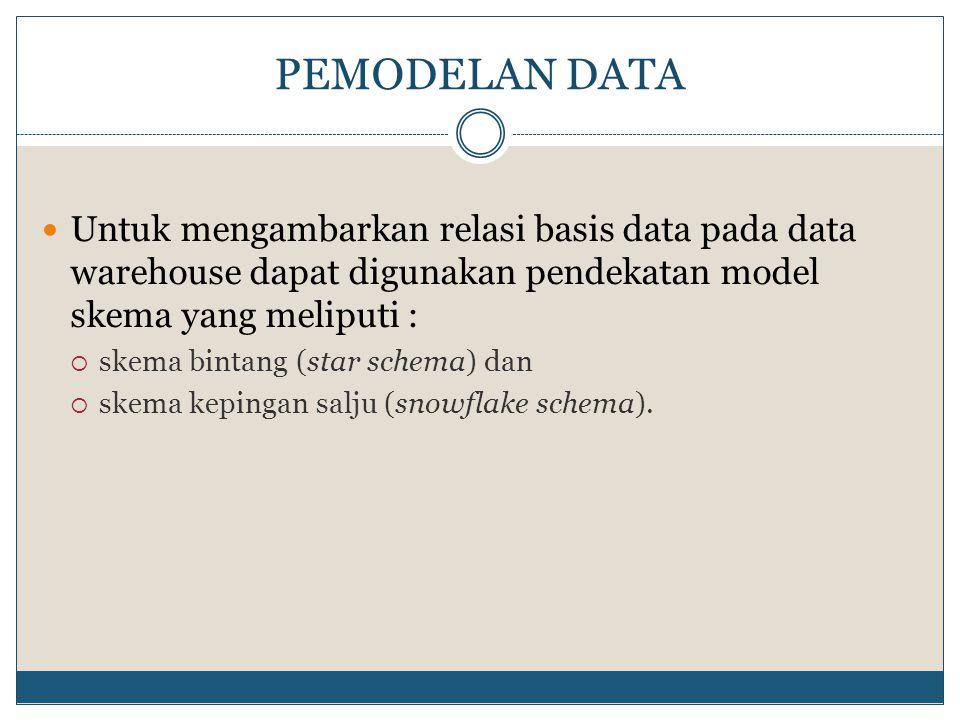 PEMODELAN DATA Untuk mengambarkan relasi basis data pada data warehouse dapat digunakan pendekatan model skema yang meliputi :