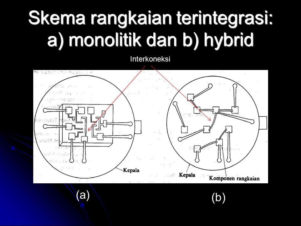 Skema rangkaian terintegrasi: a) monolitik dan b) hybrid