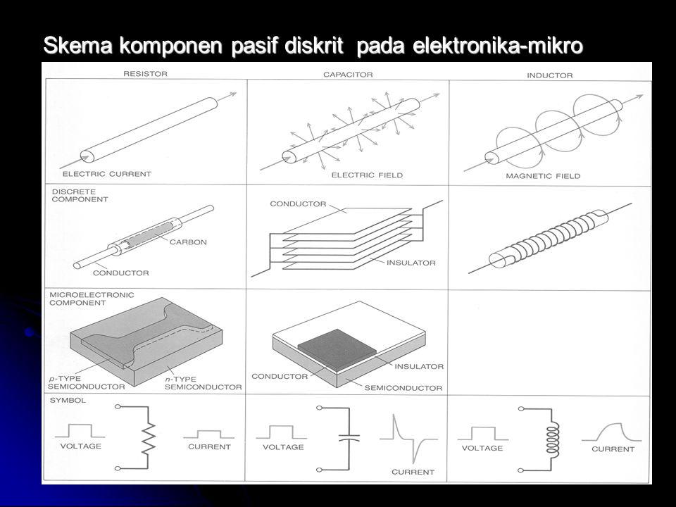 Skema komponen pasif diskrit pada elektronika-mikro