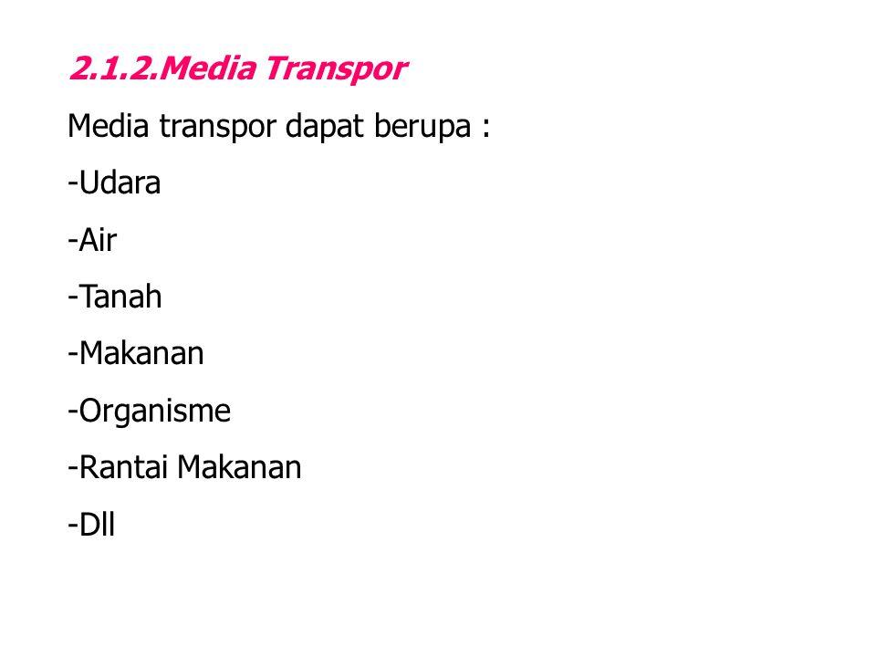 2.1.2.Media Transpor Media transpor dapat berupa : Udara. Air. Tanah. Makanan. Organisme. Rantai Makanan.