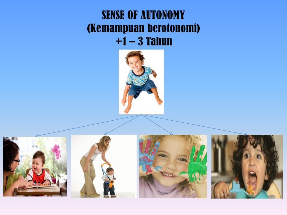 SENSE OF AUTONOMY (Kemampuan berotonomi) +1 – 3 Tahun