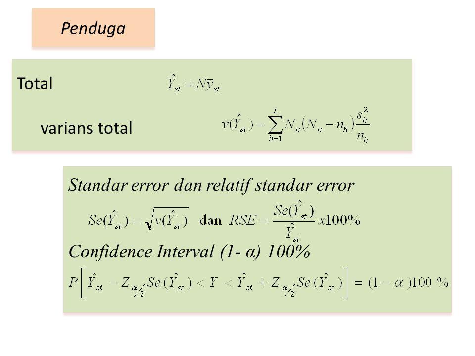 Penduga Total varians total. Standar error dan relatif standar error.