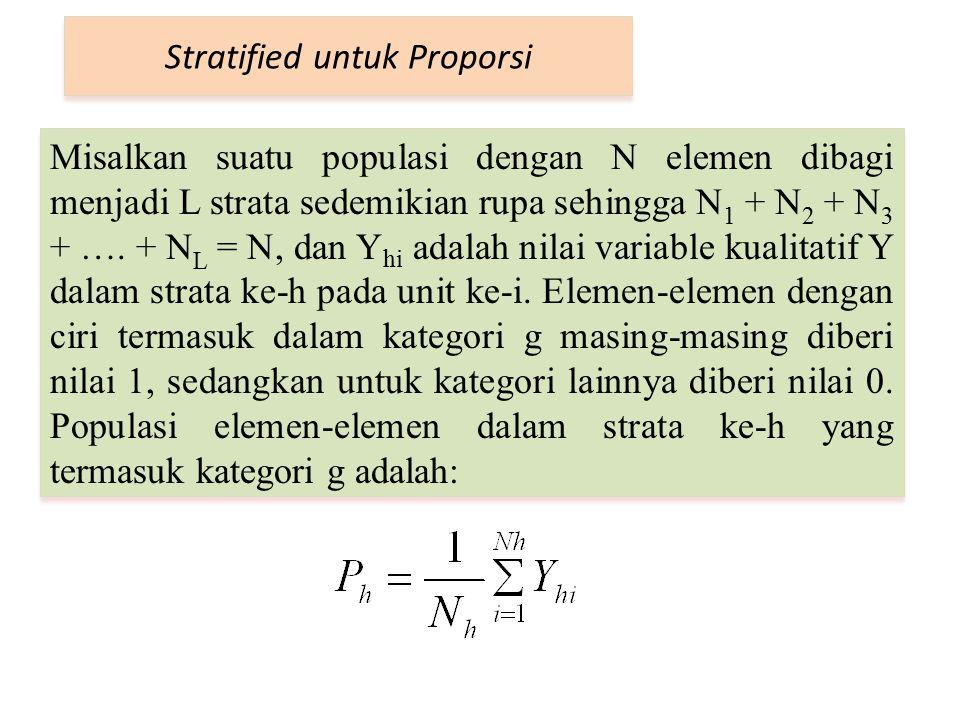 Stratified untuk Proporsi