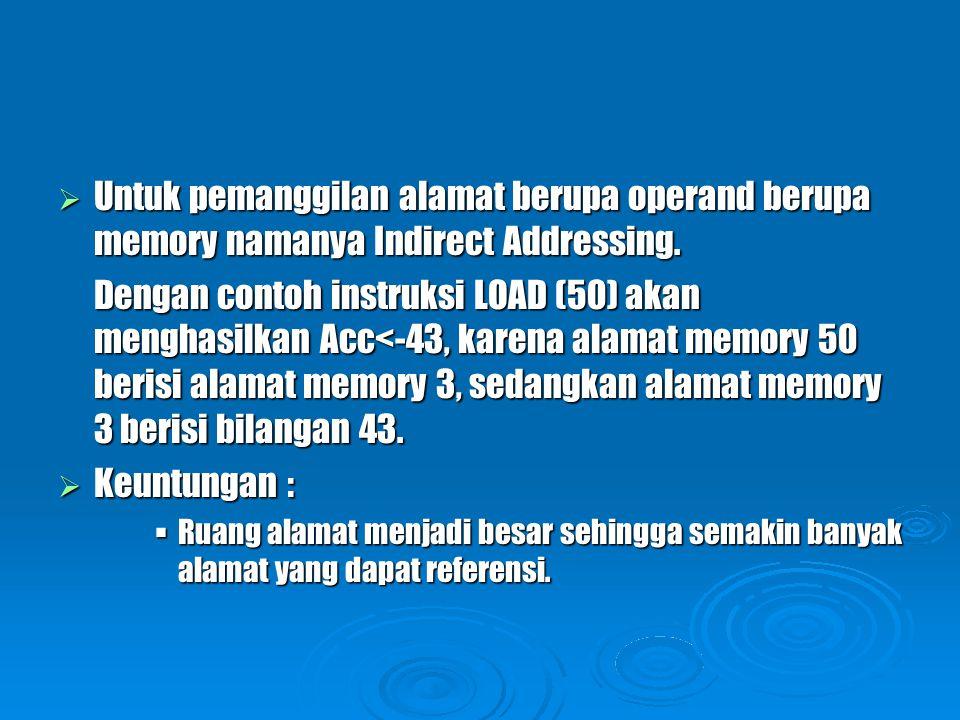 Untuk pemanggilan alamat berupa operand berupa memory namanya Indirect Addressing.