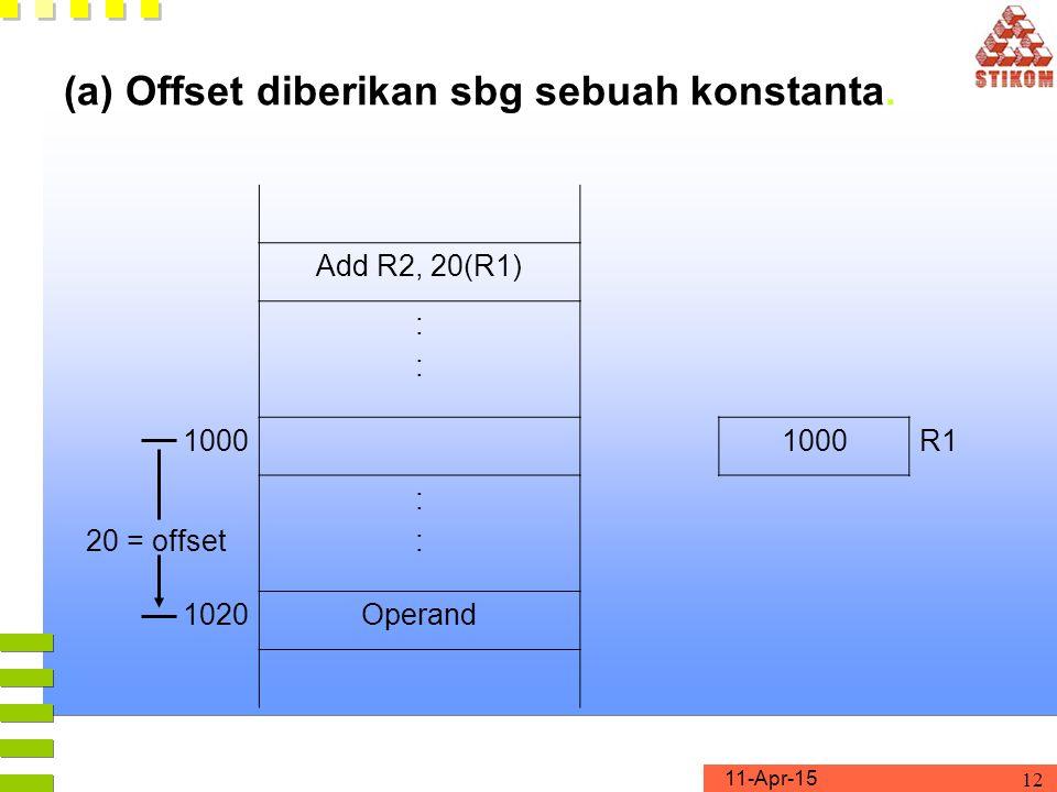 (a) Offset diberikan sbg sebuah konstanta.