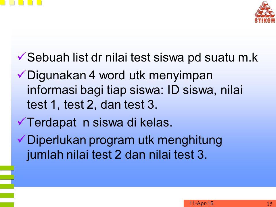 Sebuah list dr nilai test siswa pd suatu m.k