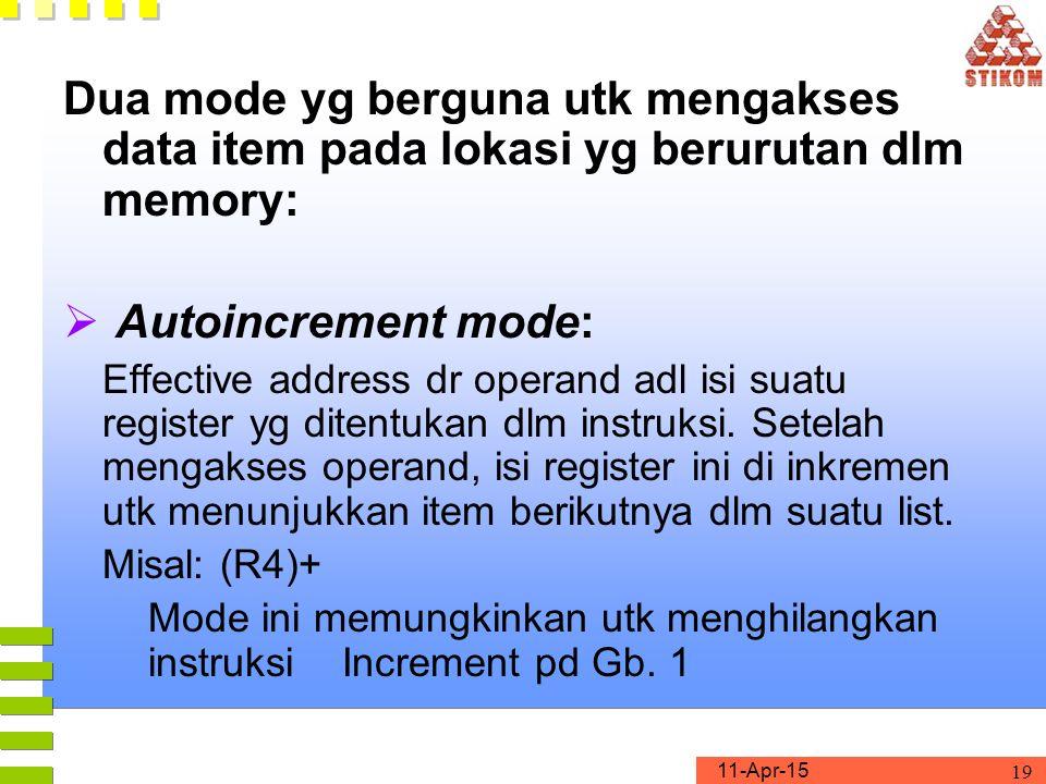 Dua mode yg berguna utk mengakses data item pada lokasi yg berurutan dlm memory:
