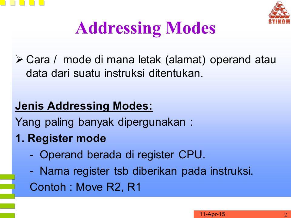 Addressing Modes Cara / mode di mana letak (alamat) operand atau data dari suatu instruksi ditentukan.