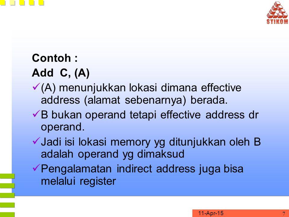 Contoh : Add C, (A) (A) menunjukkan lokasi dimana effective address (alamat sebenarnya) berada.