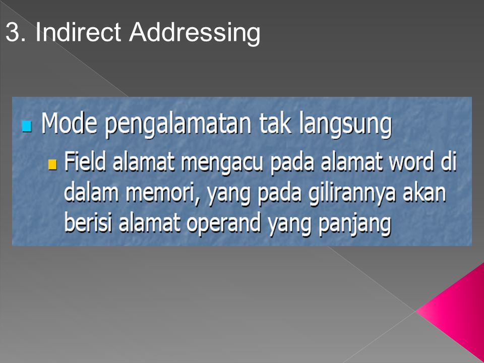 3. Indirect Addressing