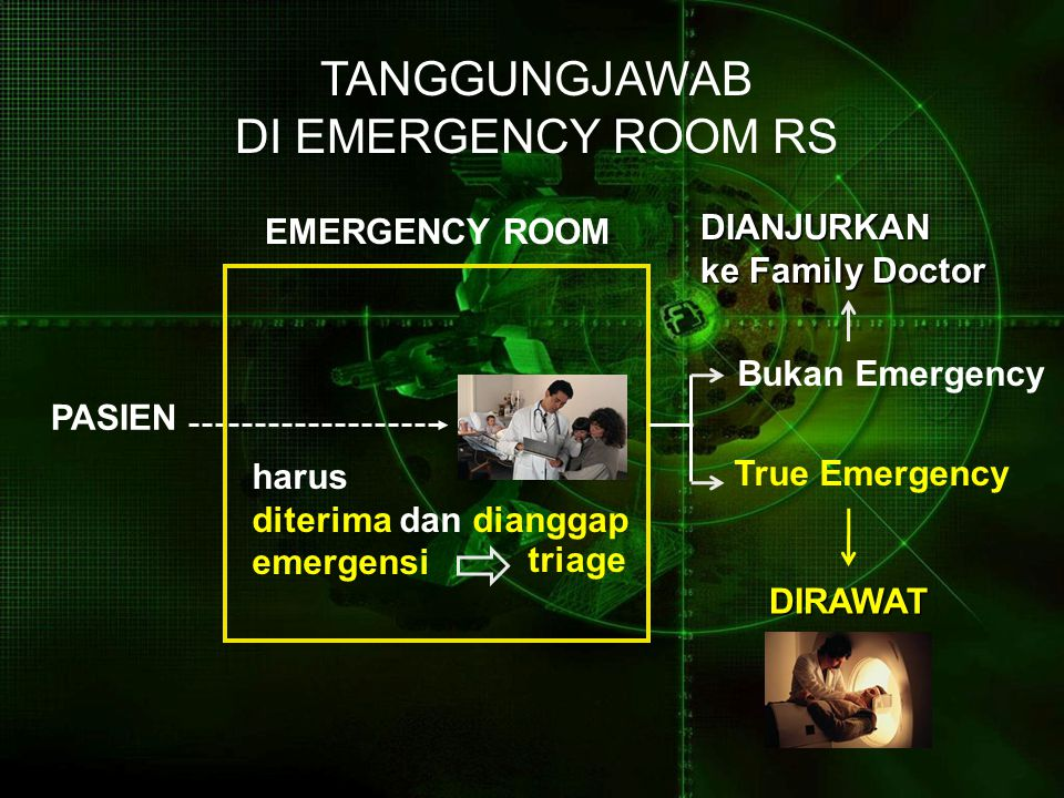 TANGGUNGJAWAB DI EMERGENCY ROOM RS DIANJURKAN EMERGENCY ROOM