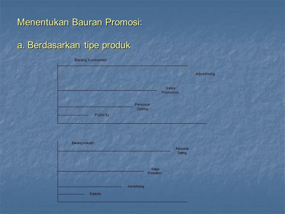 Menentukan Bauran Promosi: a. Berdasarkan tipe produk