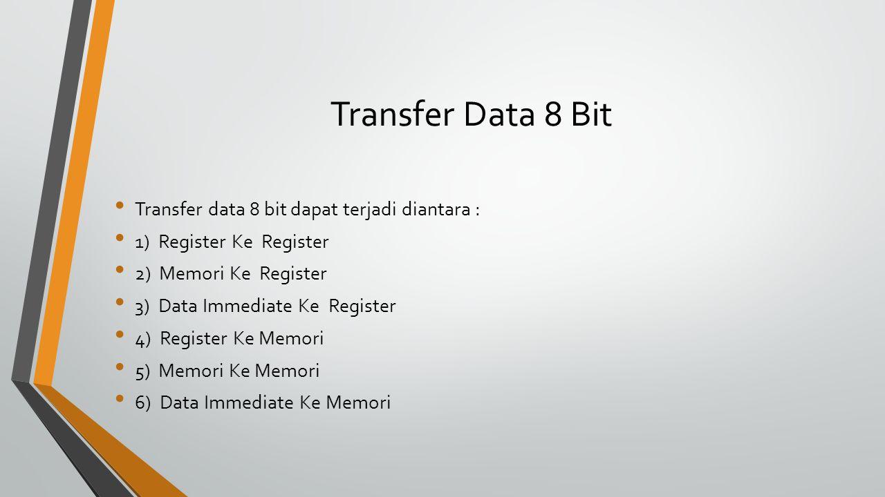 Transfer Data 8 Bit Transfer data 8 bit dapat terjadi diantara :