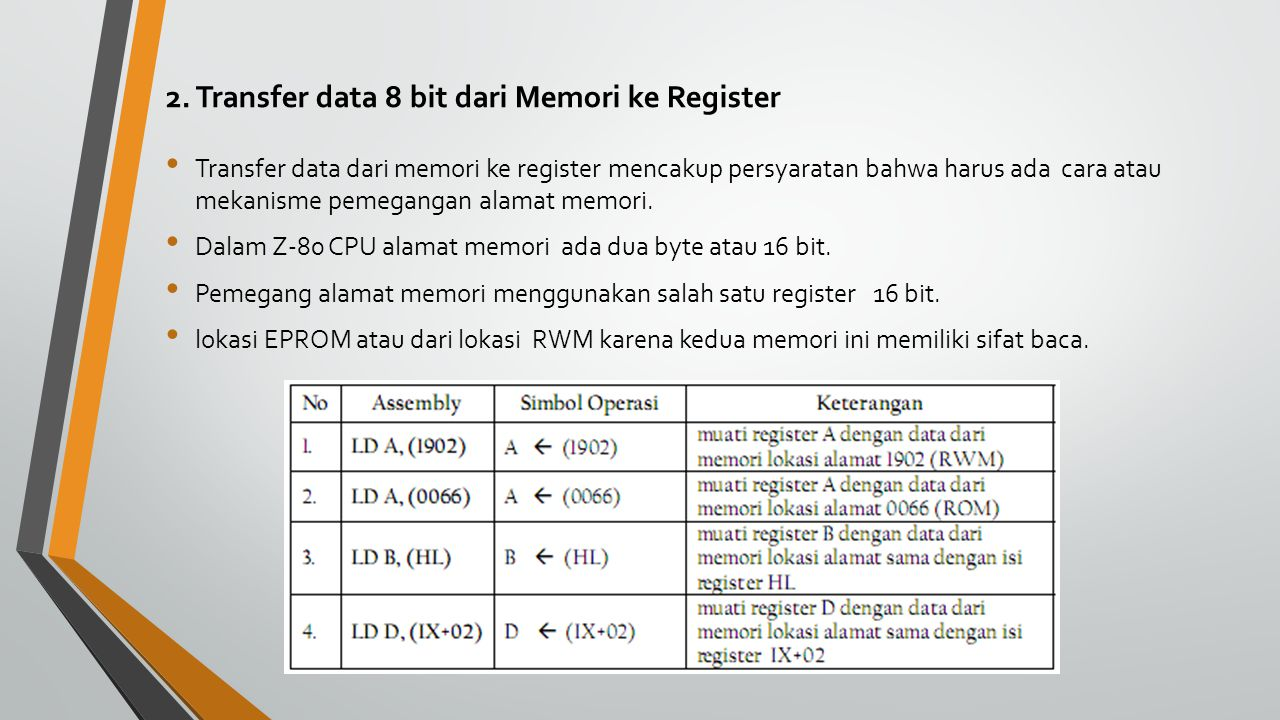 2. Transfer data 8 bit dari Memori ke Register