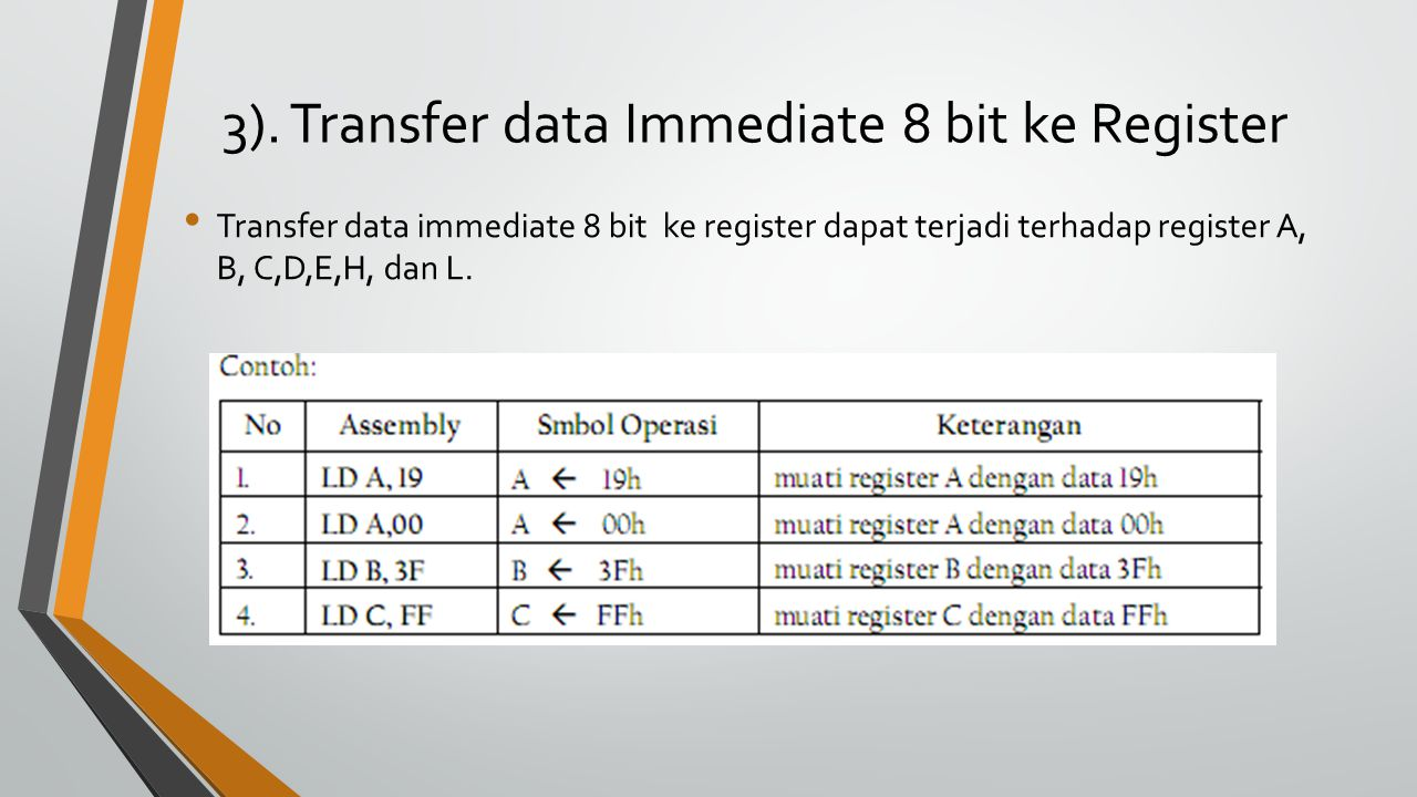 3). Transfer data Immediate 8 bit ke Register